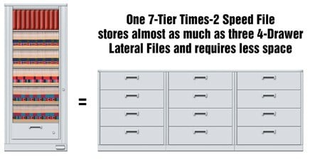 Lateral Files to Rotary Cabinet