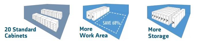 lateral-shelving-vs-mobile-shelving-graphic