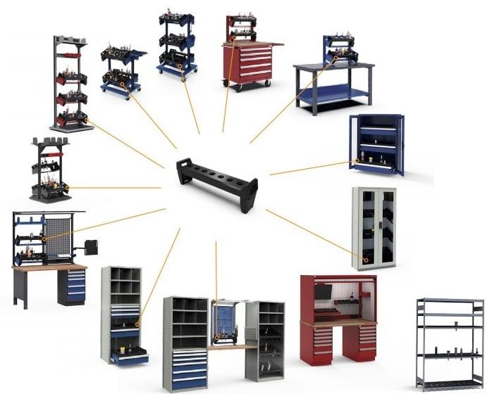CNC Tool Rack Uses