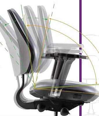 Seating tilt control image